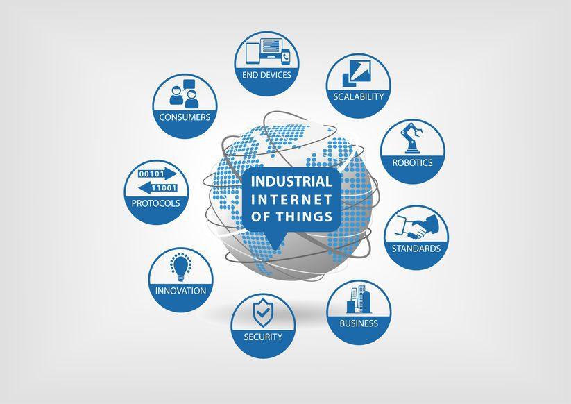 Internet delle cose - IOT