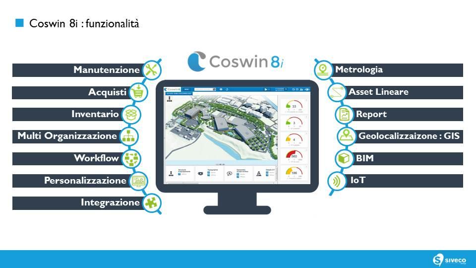 Coswin 8i